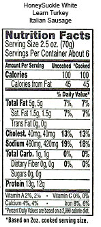 honeysuckle white turkey nutrition facts