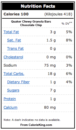 Quaker Nutrition Facts