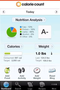 Calorie Count iPhone app from CalorieCount Screen Shot