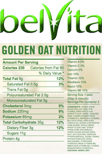 """I approve,"" is Mary Hartley's simple conclusion about Belvita. Mary is our resident registered dietitian and doesn't give approval to packaged foods too ..."