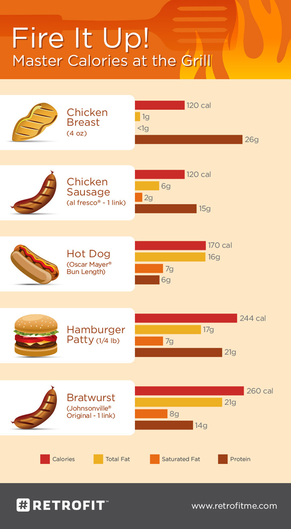 Regional and Other USA Diet Food Delivery