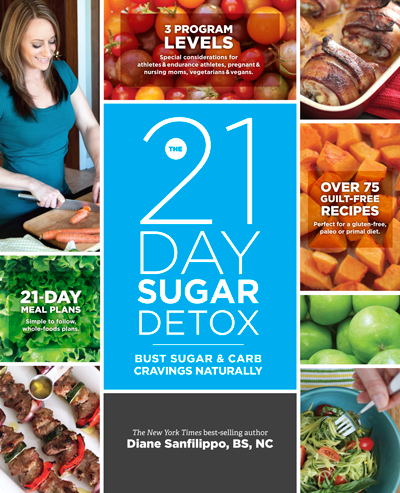 21Day sugar detox