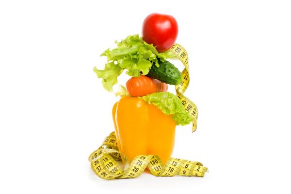 food measure up