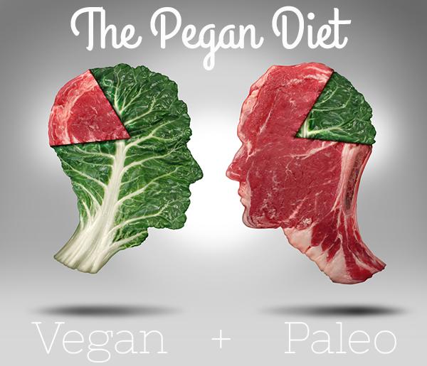 pegan-diet