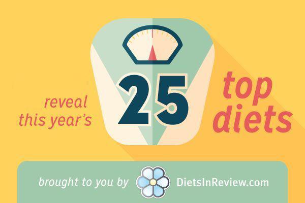 2014-best-diets