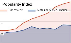 natural-max-slimming-capsule