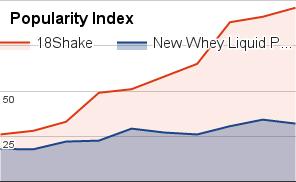 new-whey-liquid-protein