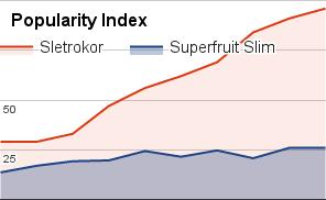 superfruit-slim