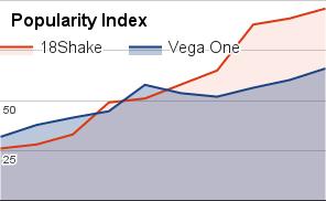 vega-one