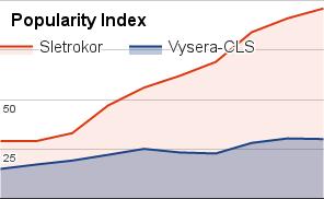 Vysera-CLS