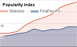 FinaFlex PX