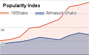 almased-shake