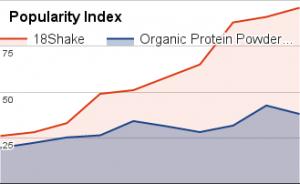 organic-protein-powder-orgain