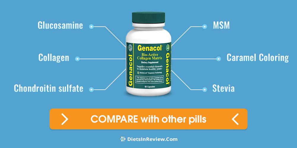 genacol collagen side effects