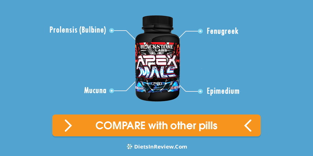 Apex Male Review (UPDATED 2019): Don't Buy Before You Read This!