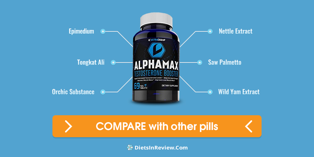 Alpha Max Review Updated 2019 Don T Buy Before You Read This