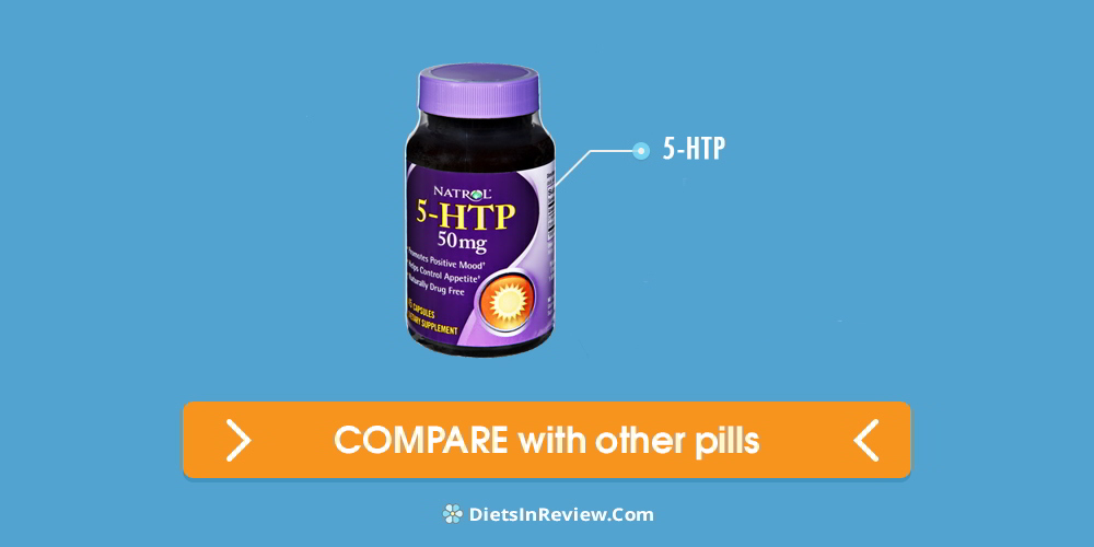 Additionally, 5-HTP is sometimes used to facilitate weight loss, as it may cause a decrease in appetite.