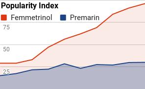 enablex vs ditropan 5mg
