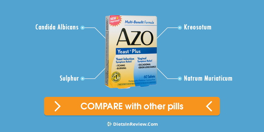 Azo Yeast Plus Review (UPDATED 2019): Don't Buy Before You