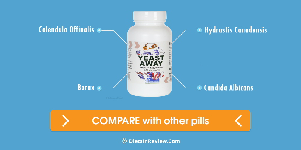 Yeast Away Review (UPDATED 2019): Don't Buy Before You Read