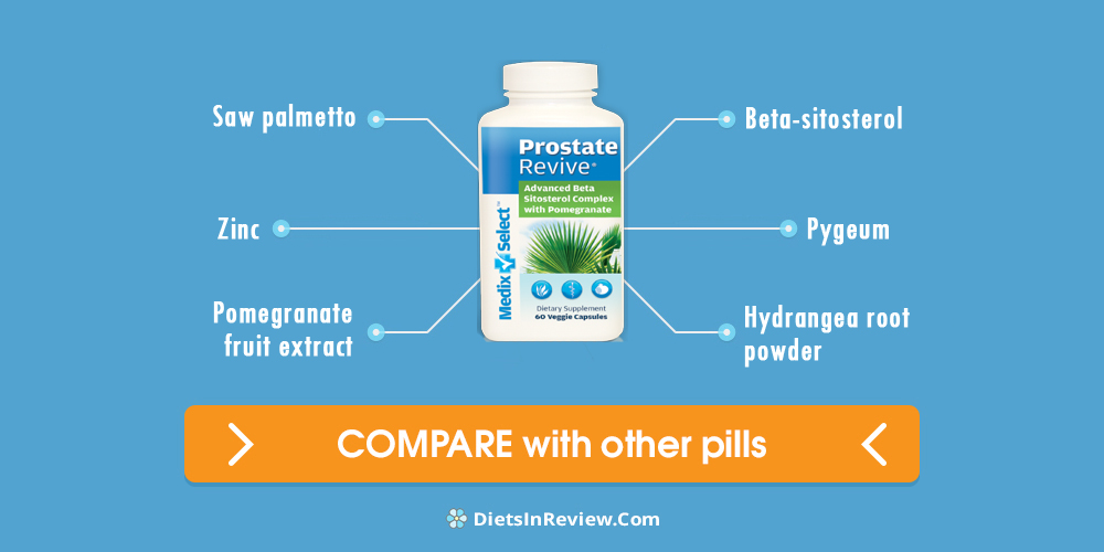 Prostate Revive Review Updated 2020 Don T Buy Before You Read This