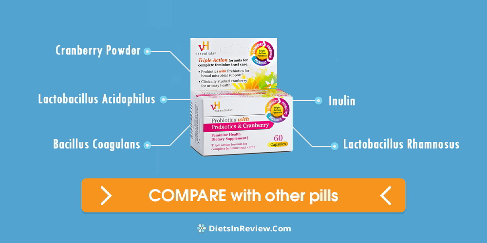 VH Essentials Probiotics with Prebiotics and Cranberry Review