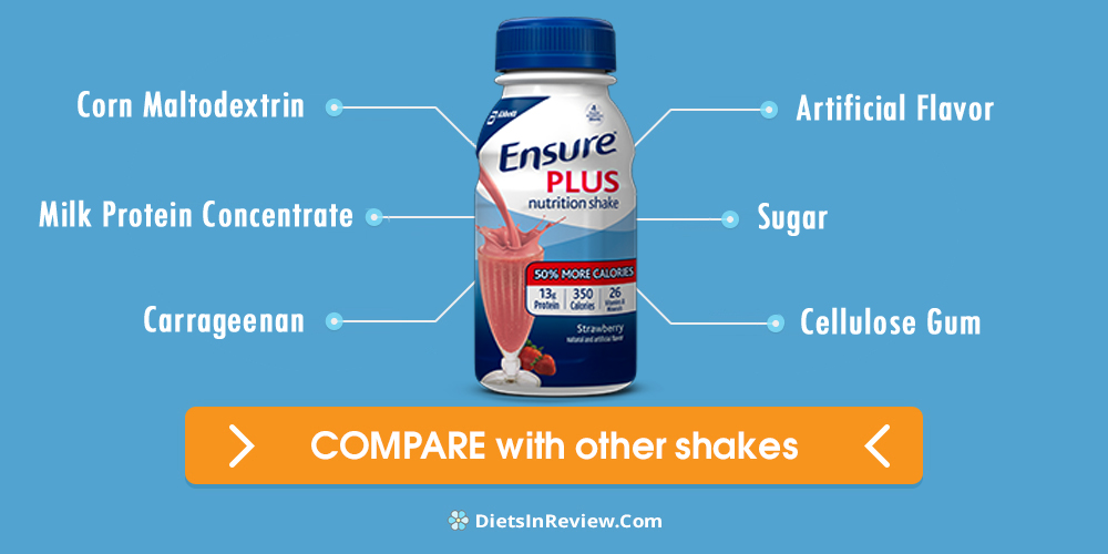 Ensure Plus Shake Review (UPDATED 2019): Don't Buy Before