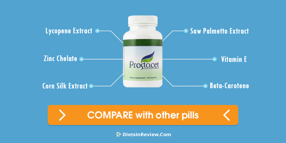 Prostacet Review Updated 2020 Don T Buy Before You Read This