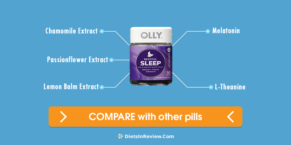Olly Restful Sleep Review Updated 2020 Don T Buy Before You