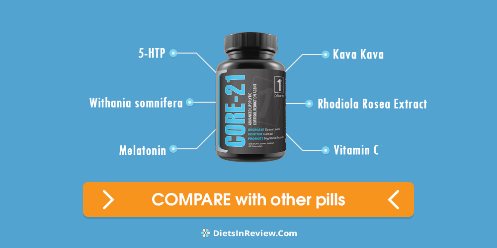 1st Phorm C-21 Ingredients and Side Effects
