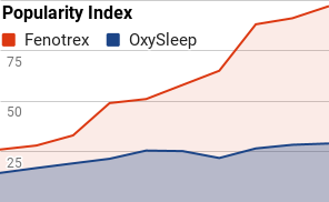 Oxysleep Review Updated 2020 Don T Buy Before You Read This