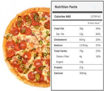Calories in an Individual Pan Pizza