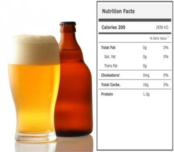 Calories in Stadium Beer