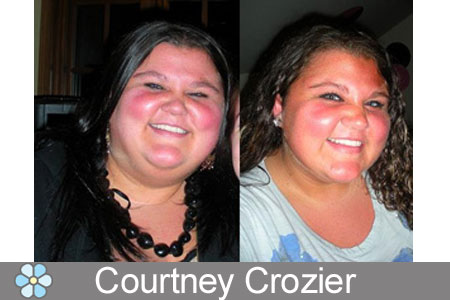 Courtney Crozier