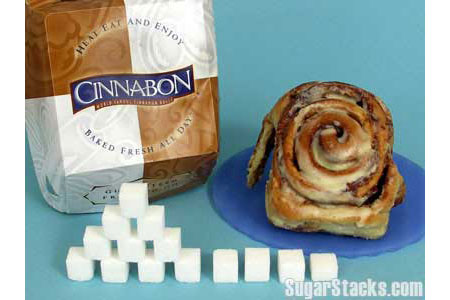 The Sugar in a Cinnabon