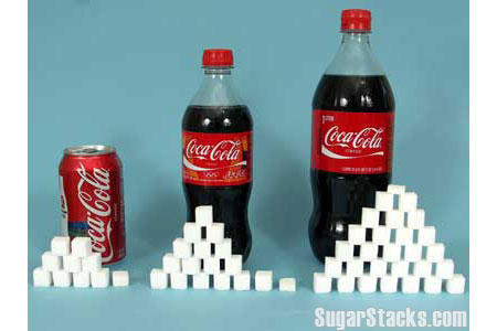 The Sugar in Coke
