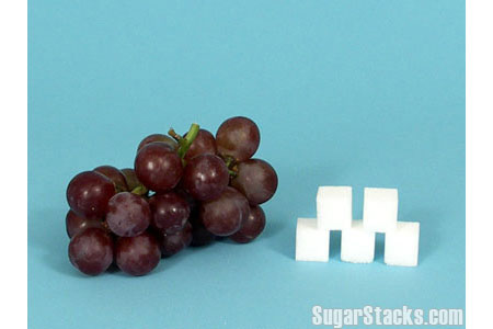 The Sugar in Grapes