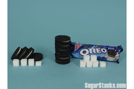 The Sugar in Oreos