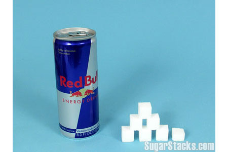 The Sugar in Red Bull