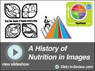 View A History of Nutrition in Images Slideshow