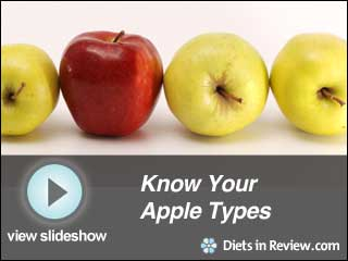 View Know Your Apple Types Slideshow