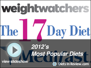 View Most Popular Diets of 2012 Slideshow