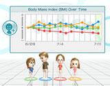 Wii Fit BMI