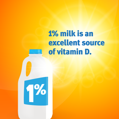 Milk, 1% Low Fat, Vitamin A & D
