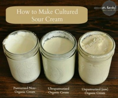 Sour Cream,Cultured