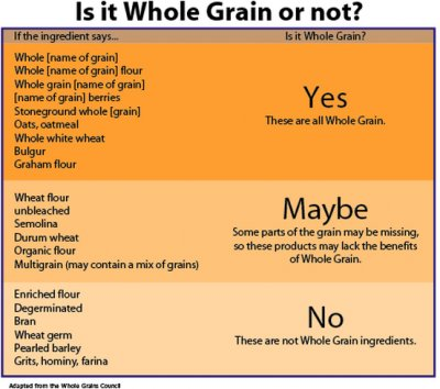 100% Whole Grain Angel Hair Whole Wheat Macaroni Product
